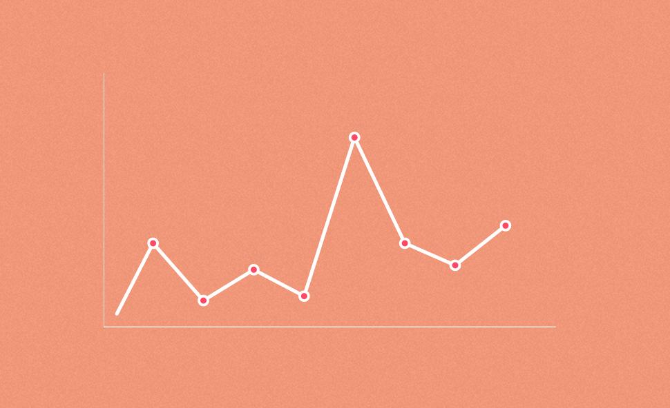 Line Graph Codepen