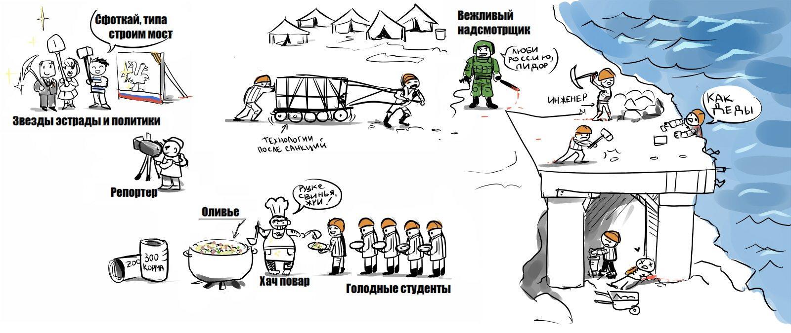 717 человек с недействительными документами пытались пересечь границу с Крымом, - Госпогранслужба - Цензор.НЕТ 6941