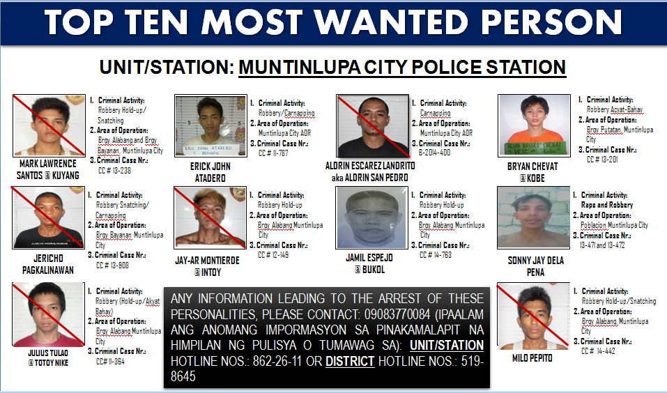 OFFICIAL MUNTINLUPA On Twitter TOP TEN MOST WANTED PERSON CITY Tco L6kTDKFMpU