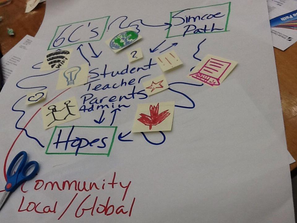 Eastview Learning Community! Thanks Connor and Natalie!#NPDL #SCDSB http://t.co/zB0CQGnJon