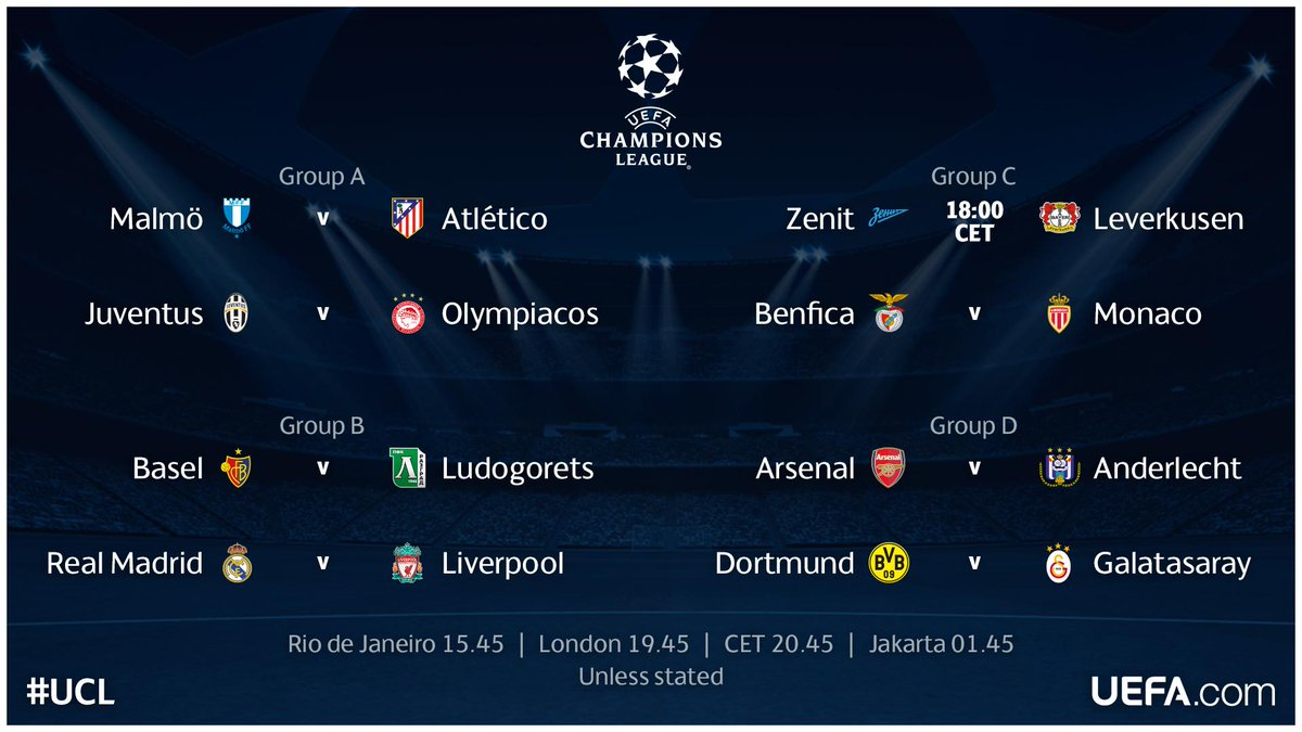 Uefa Champions League Twitterissa All Of Tuesday S Ucl