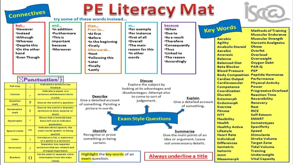 "Alex Goldman on Twitter: ""1st mock up of a PE specific, literacy mat ..."