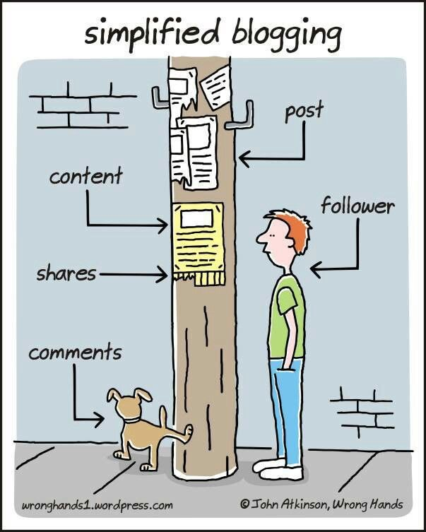 Blogging, simplified. via @PRDaily http://t.co/MB2buyd1cd