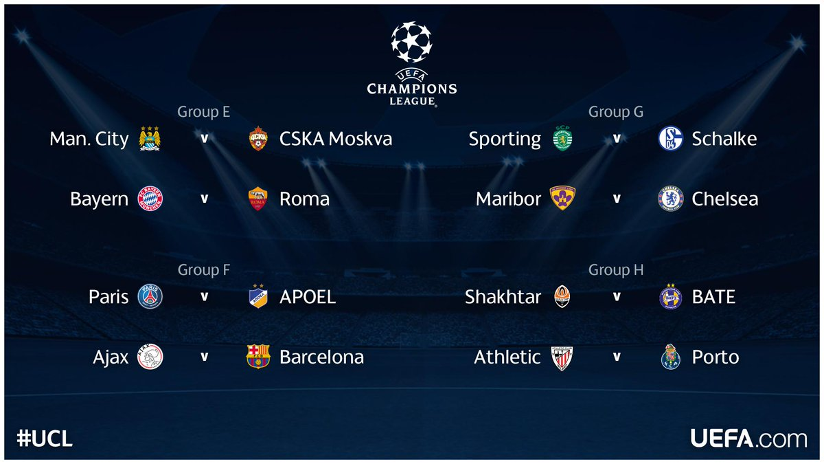 Uefa Champions League On Twitter All Of Wednesday S Ucl