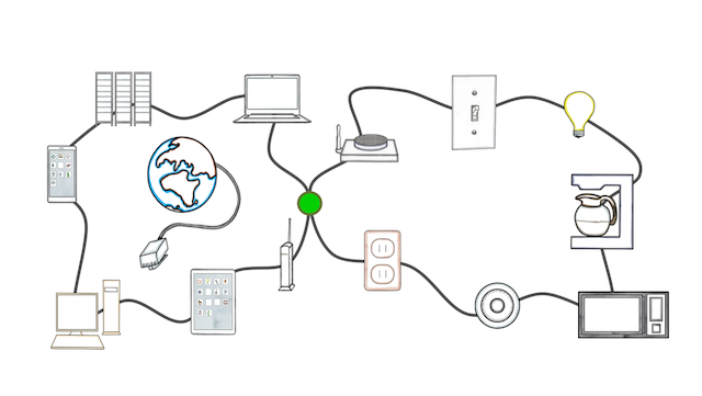 """The """"Internet of Things"""" - WHAT it is, WHY it matters: https://t.co/e6Jg77EXKa #IoT #Explainer http://t.co/vO0HfLw5Sw"""