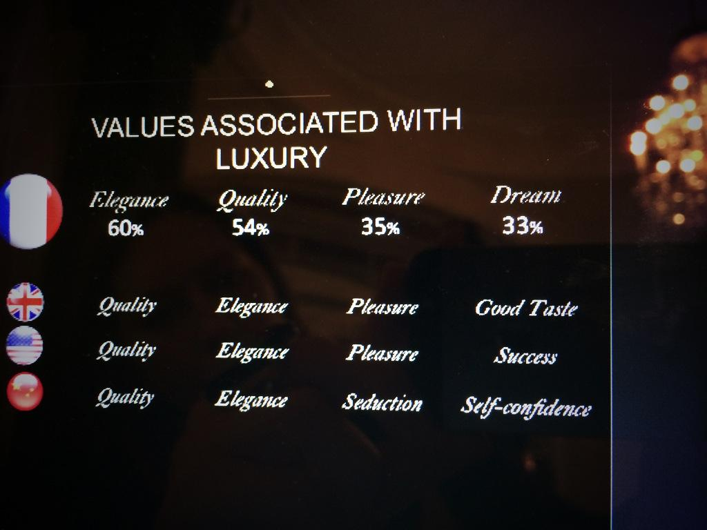 Thumbnail for The French Luxury Consumer (Luxury Society Keynote Series)