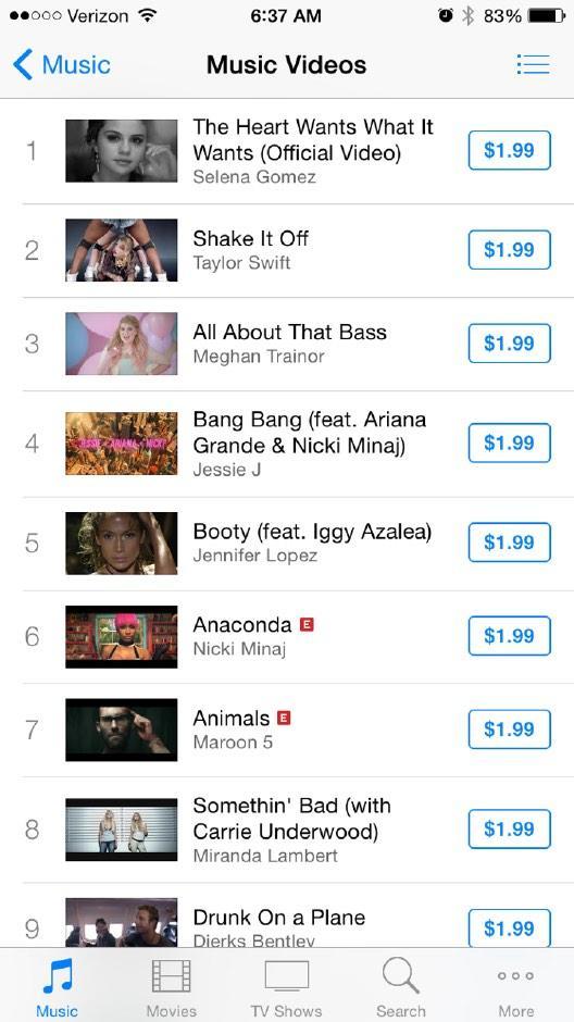 Charts/Ventas » Heart Wants What It Wants [#6 USA/CAN/GRE, #9 DEN, #19NZ, #23 SPA] B1xANn9CQAADz7j
