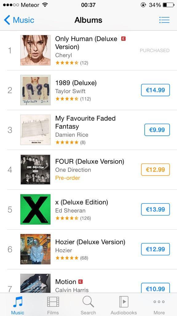 Cheryl Cole > Charts/Ventas 'Only Human' [#7UK #9IRL] - Página 2 B1zIrDaIUAEr7rF