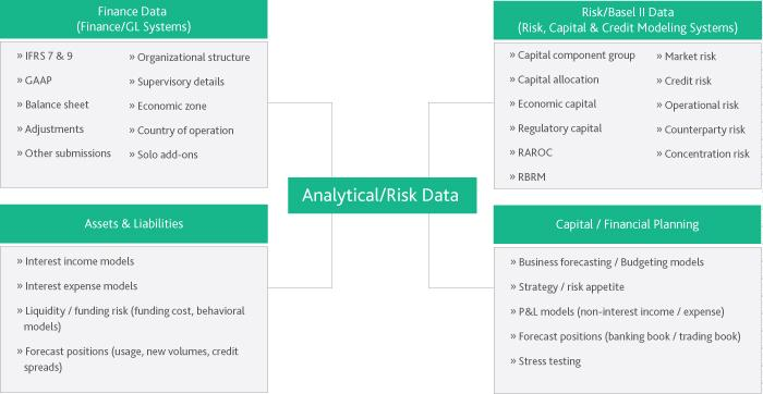 Data: The Foundation of Risk Management. http://t.co/DG288NIRlV  Develop an effective framework for reporting. http://t.co/8cB9wryoPI