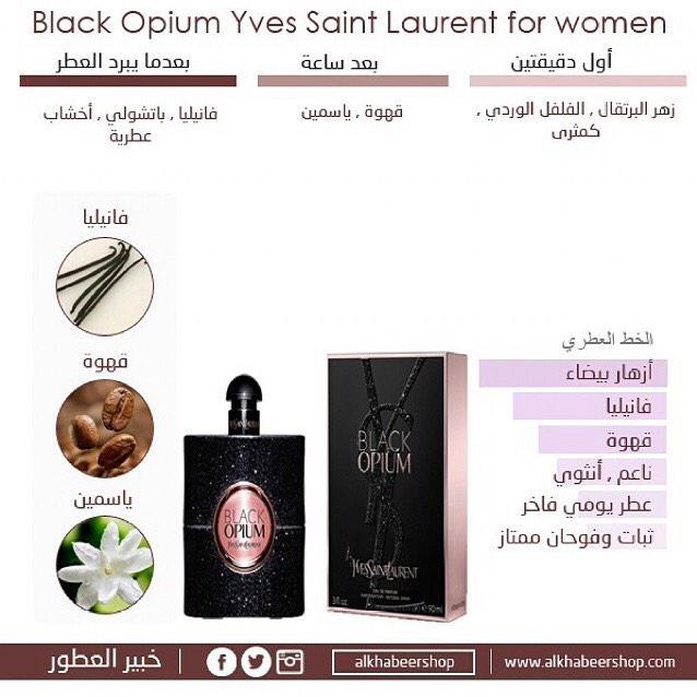 058f3d593 متجر خبير العطور on Twitter: