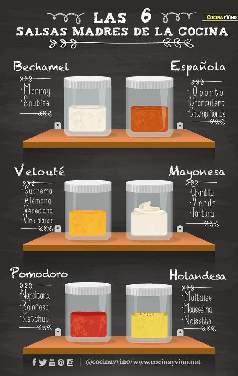 Salsas De Cocina | Cocina Y Vino On Twitter Infografia Con Las Salsas Madre De La
