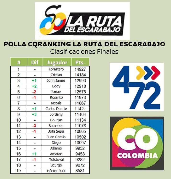 COMENTARIOS A LA POLLA CQRANKING 2014 - Página 7 B21HT_XIUAIJ0JE