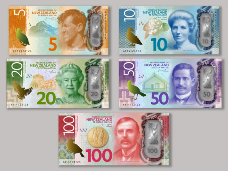 Reserve Bank Of Nz On Twitter New Zealand S Brighter Money