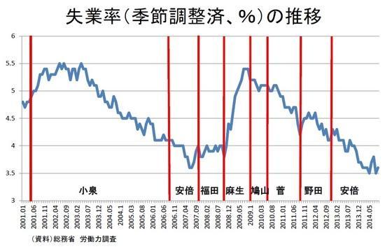 """西村幸祐 على تويتر: """"今回、抜き打ち解散と言われているが、それは ..."""