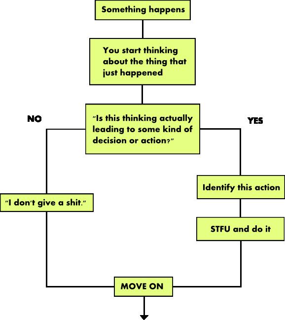 The elegant art of not giving a shit http://t.co/cUzHarjYoL http://t.co/XTNhySsB7P