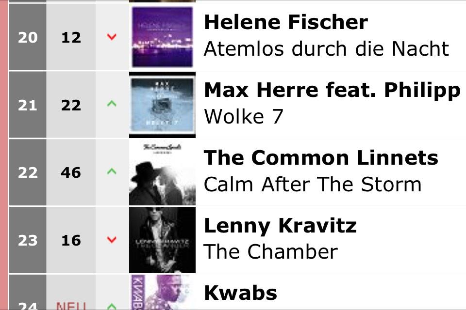 Calm After The Storm is back on #22 in the Austrian charts WHAT