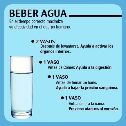 vasos diarios de agua
