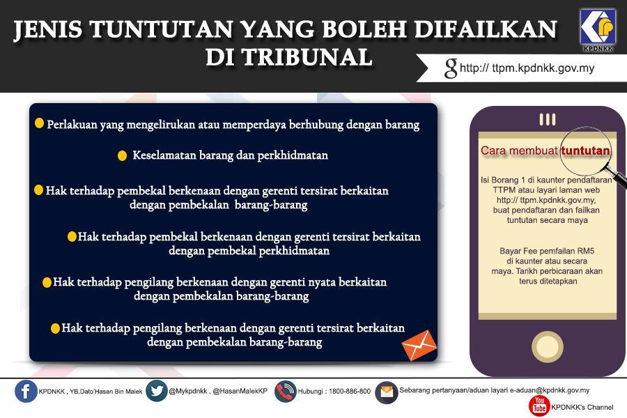 Cara Buat Tuntutan Tribunal Pengguna