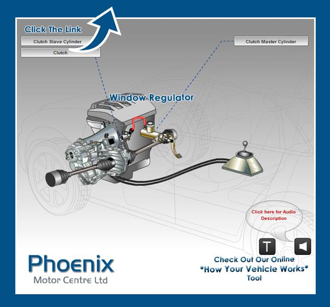 Phoenix Motor Centre On Twitter Didyouknow How Your Vehicle Works
