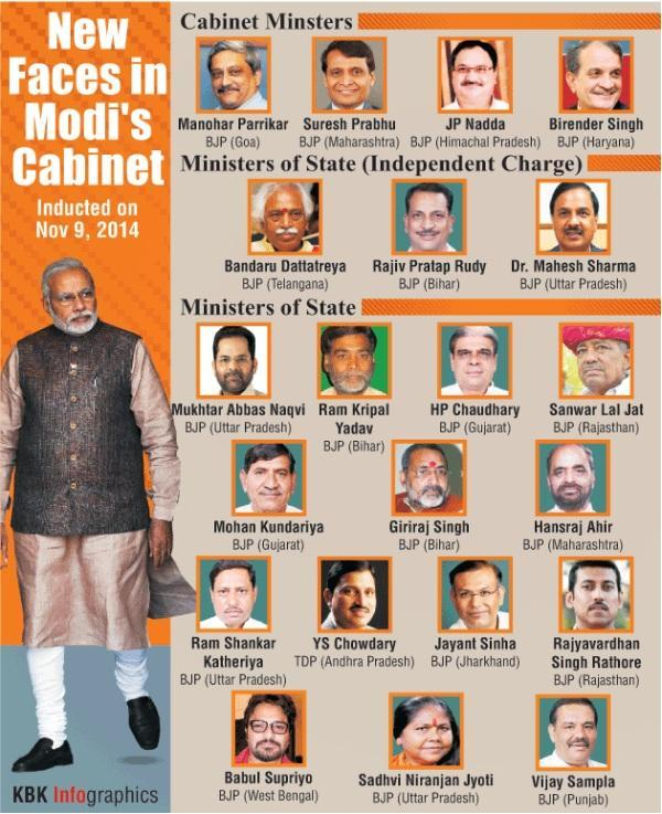 List of new ministers