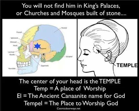 Truth!!! Believe it or Not. http://t.co/PFEVYiNWnK