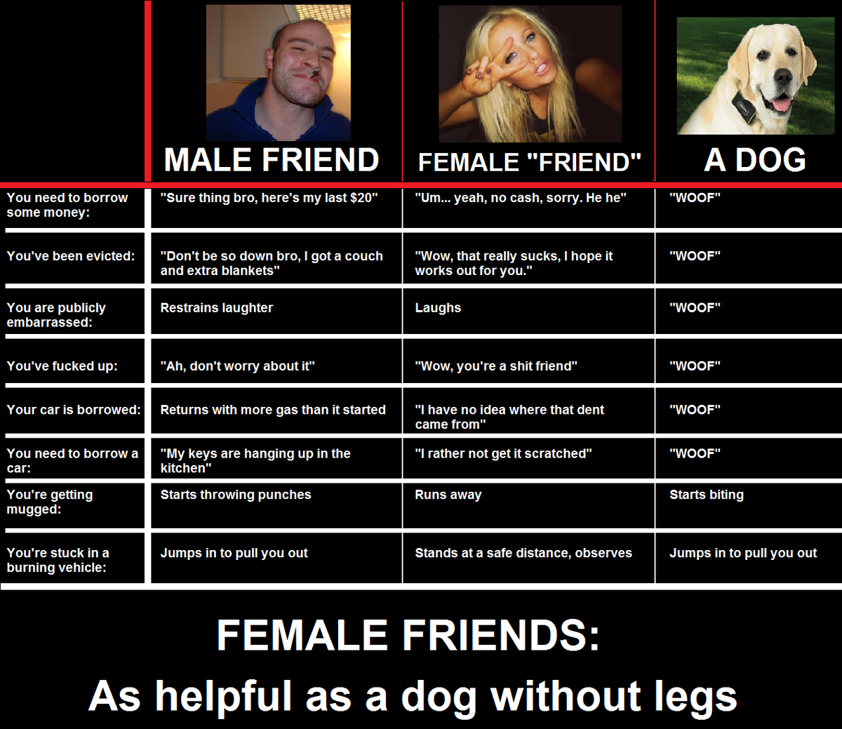 Női barát 1