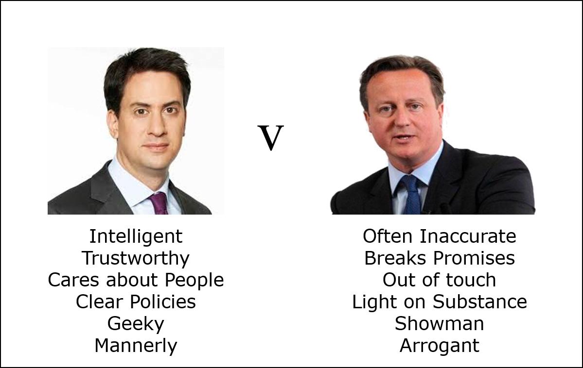 Is Ed Miliband living on borrowed time? - Page 24 B2E06LlIMAAPMTd