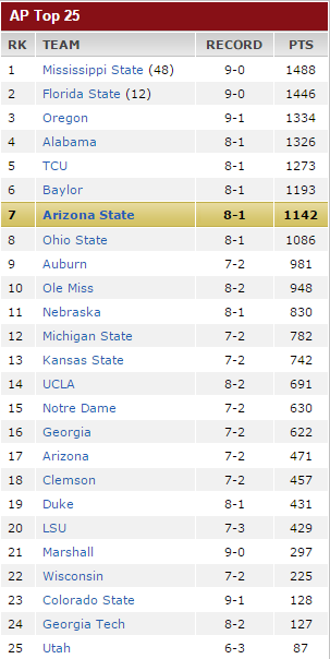 Sorry, hard to hear you from down there RT @ZonaZooOfficial: Looks like Tempe got a much needed makeover last night