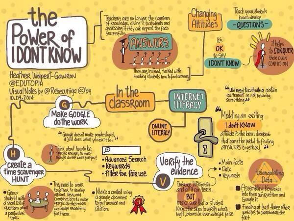 What do you do when you are stuck? It looks like this ...... From @edutopia #ukedchat#historyteacher http://t.co/jwWUbrRiI9
