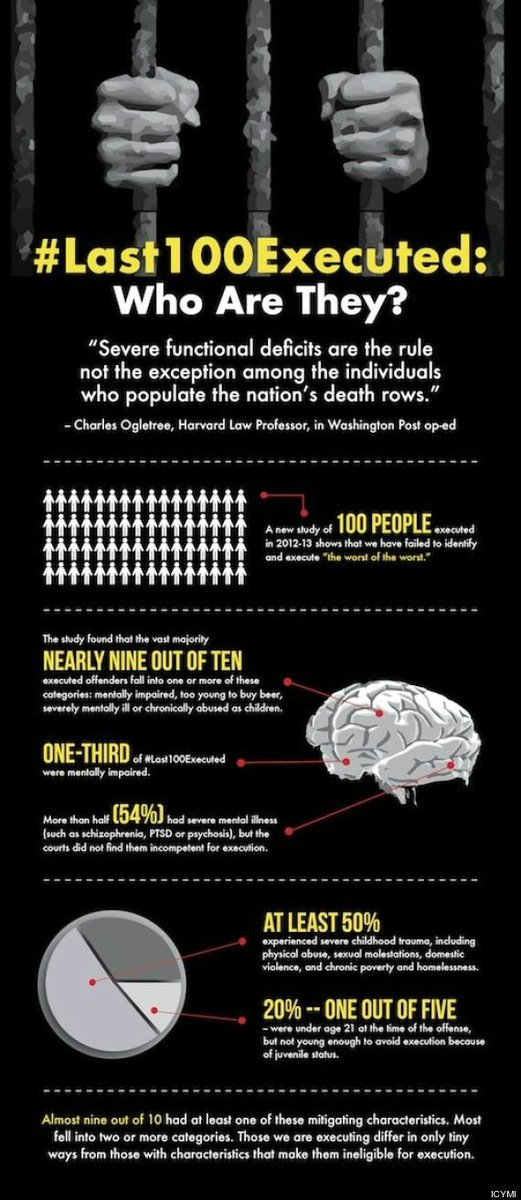 As TX prepares to execute schizophrenic man, worth remembering: Thats who we execute: mentally ill, retarded #Panetti http://t.co/S6DKBQnNKO