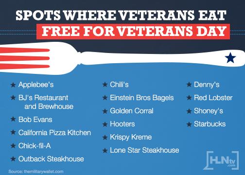 Veterans Eat Free Today! #Starbucks #Outback #Chilis #RedLobster #Dennys #KrispyKreme #LoneStarSteakhouse #Applebees http://t.co/vHliEd1JJF