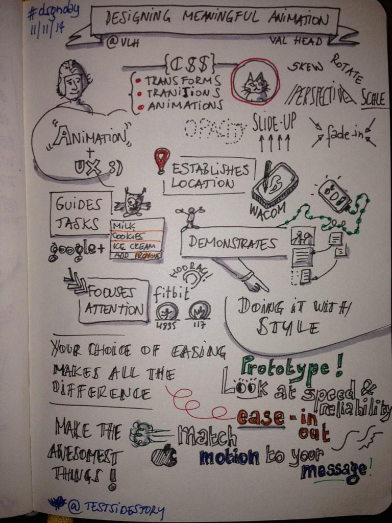 """My #sketchnote from @vlh's #dsgnday talk """"Designing Meaningful Animation"""" http://t.co/bfHduodGb9"""