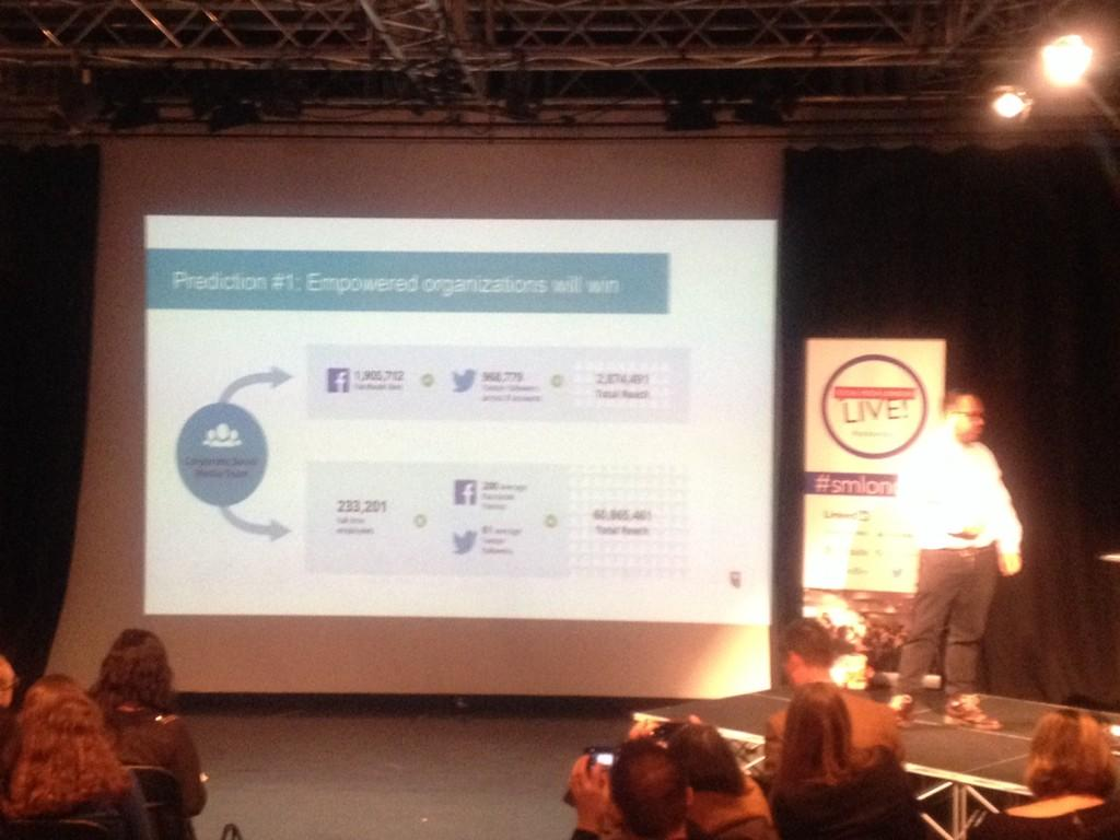 "1st prediction by @holeytonal from @hootsuite ""Empowered organizations will win"" #smlondon http://t.co/catBc7dMb8"