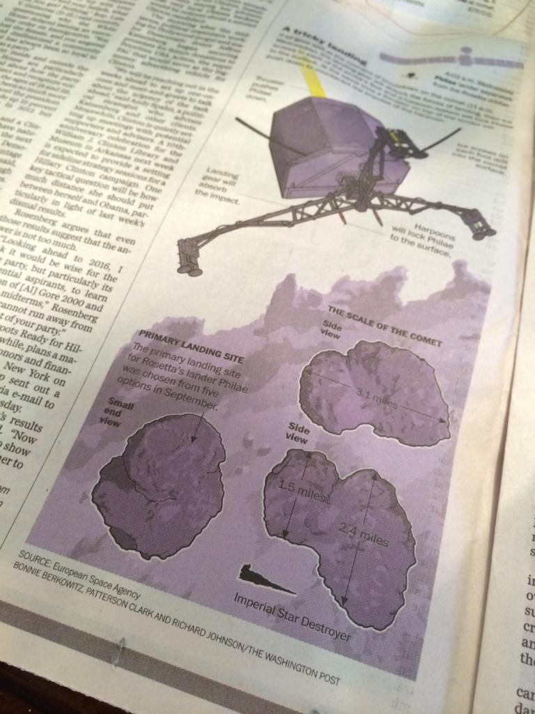"""The size of the comet compared to an Imperial Star Destroyer"" @ESA_Rosetta - well played @WashingtonPost http://t.co/BxQpKLhg3w"