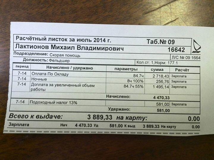 Сколько получает фельдшер в беларуси