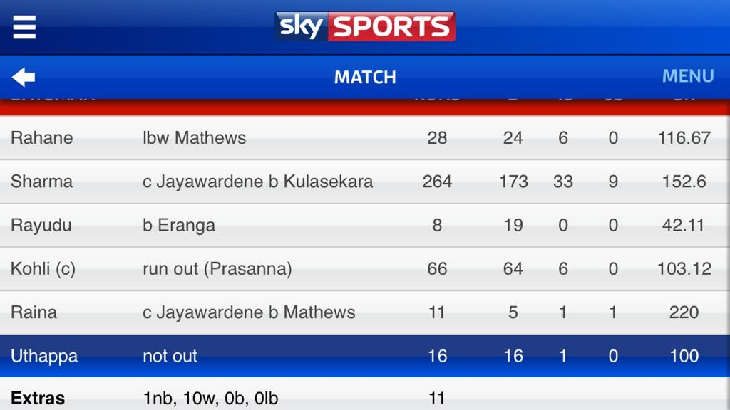 Can't wait to watch highlights of Rohit Sharma...264 off 173 balls!! http://t.co/mhrGBupUVF