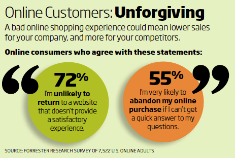 CIOs need to invest in #UX & #CX. Digital customers are unforgiving, quickly switch to a rival. http://t.co/t09D8ENzBw