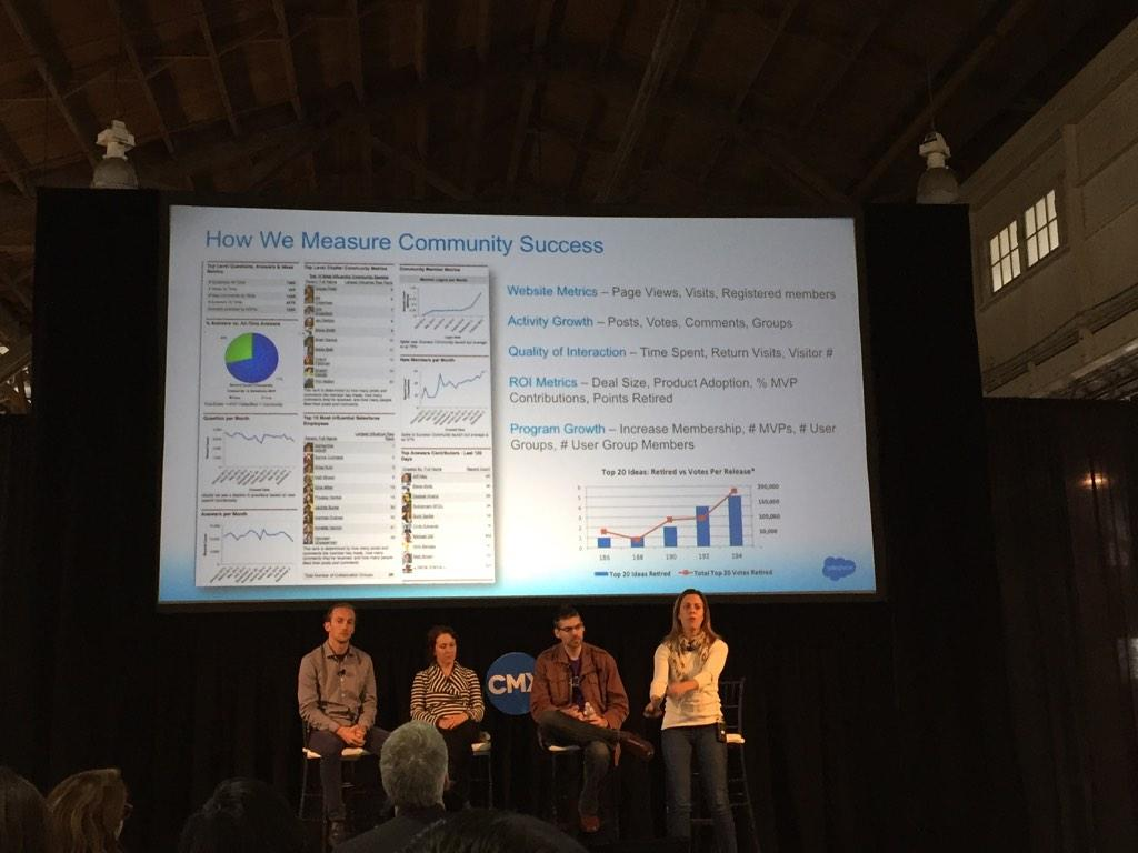 How @ericakuhl measures ROI of @salesforce - tie community data to business results (deal size 2.5x) #cmxsummit http://t.co/QgnwVvojbV