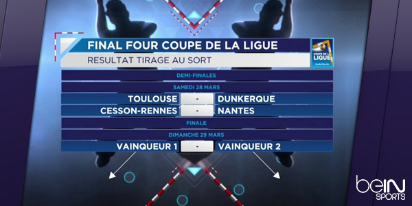 Handball final four coupe de la ligue r sultat tirage au sort en direct sur bein sports 3 - Resultat coupe de la ligue en direct ...