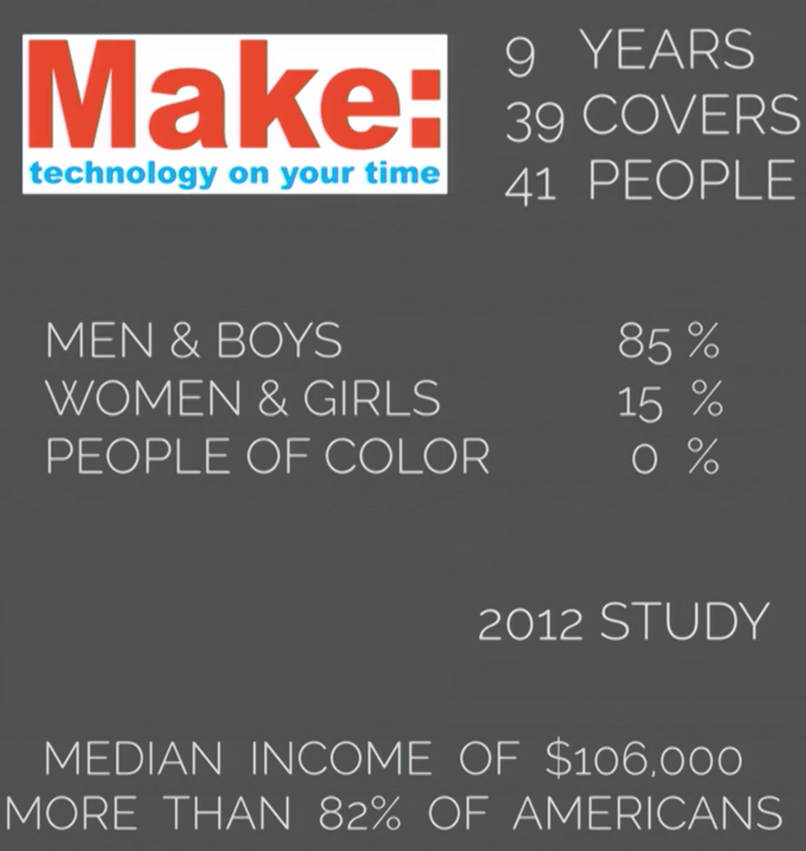 Sharp criticism of Make magazine and the maker movement by @leahbuechley http://t.co/4ao0S0iSh0 See demographics: http://t.co/PH6us6JMnK