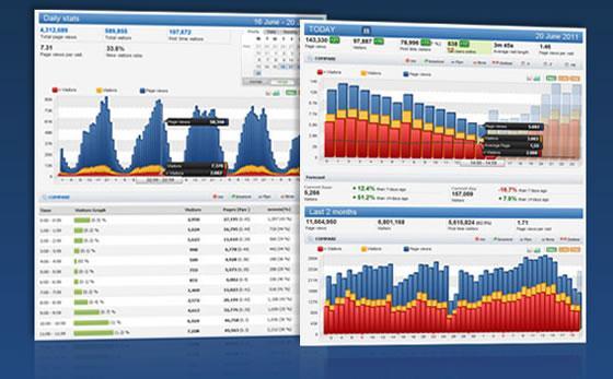 Histats, un servizio completo di statistiche per i siti web.