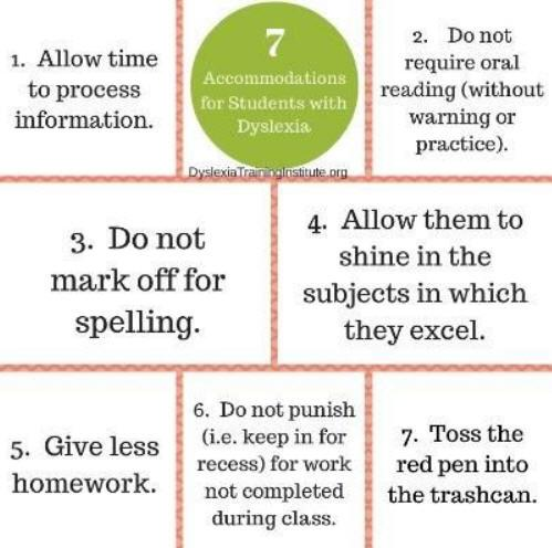 Accommodating Students With Dyslexia >> Ontspecialneeds On Twitter Here Are 7 Accommodations For Students