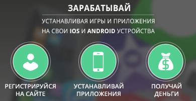 prilozheniya-s-vivodom-deneg-na-android