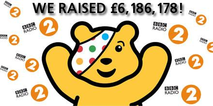RT @BBCRadio2: We've raised £6,186,178 for @BBCCiN! Thank you to everyone who donated! Now let's celebrate by turning on @BBCOne! http://t.…