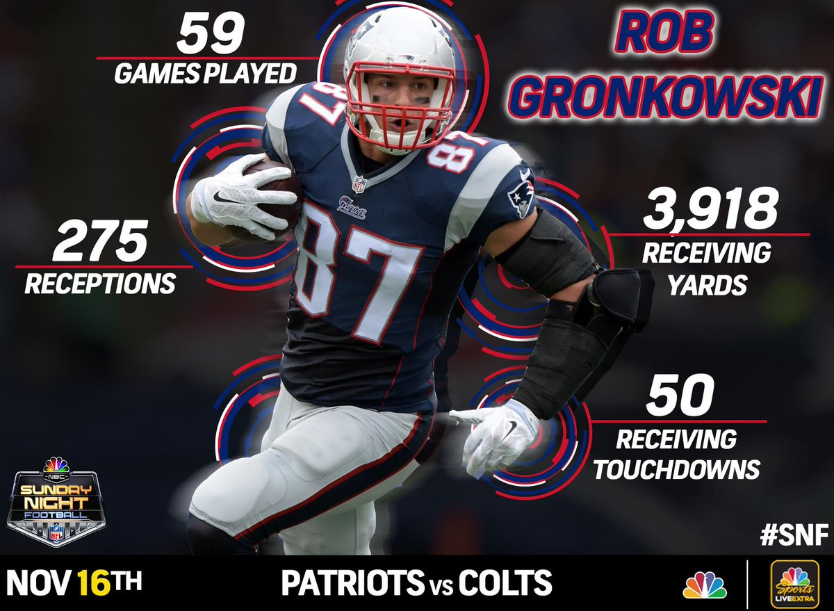 """.@barneysbeanery """"@SNFonNBC: Sunday Night Spotlight: Gronk and the @Patriots take on the @Colts on #SNF! http://t.co/HPtMK7H8SA"""""""