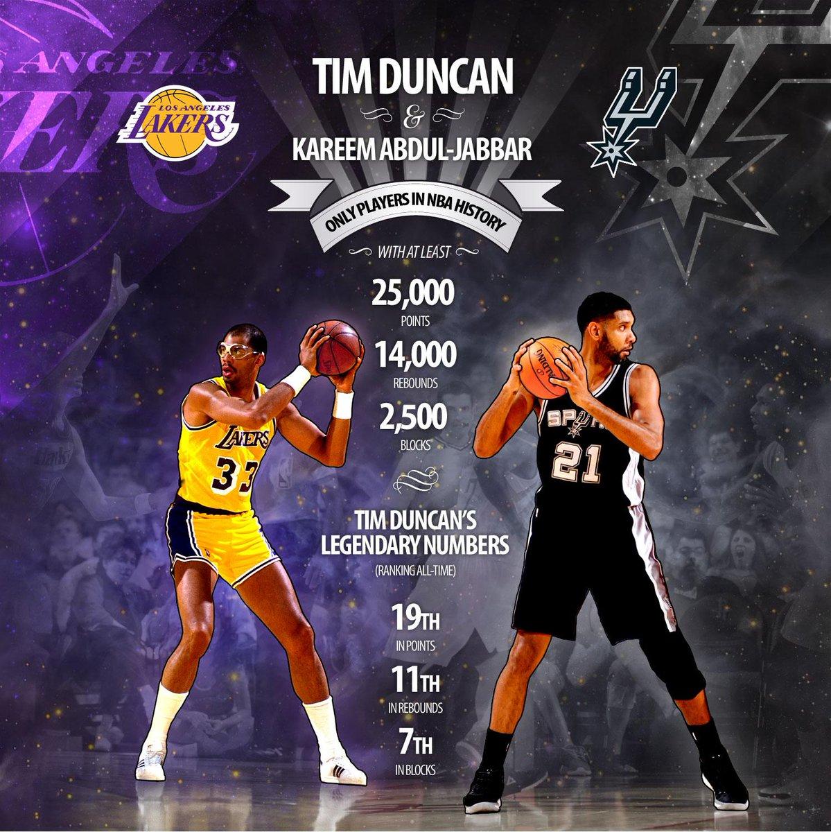 spurs stats tonight
