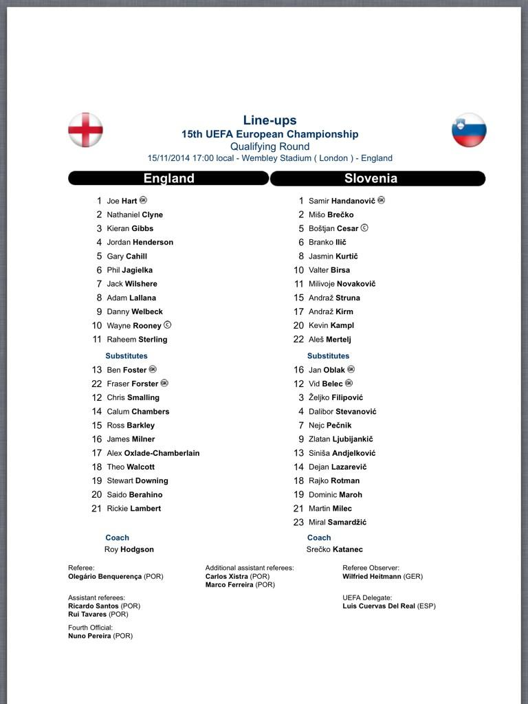 England V Slovenia Team Sheet England Football Itv Sport