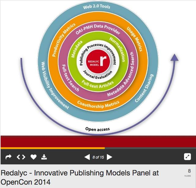 I like the @redalyc model !  #opencon2014 http://t.co/9QVETPsKrm