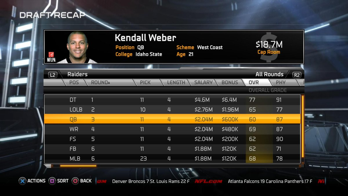 Madden 15 Scouting and Draft Impressions