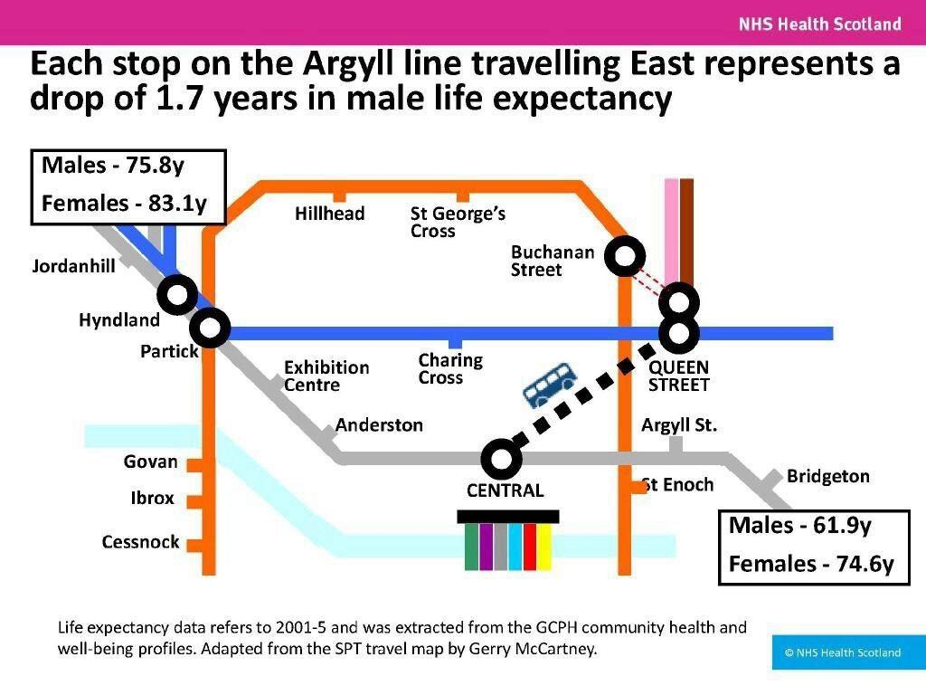 Subway Map Live.Rcpsg On Twitter Subway Map Of Life Expectancy In Glasgow Men